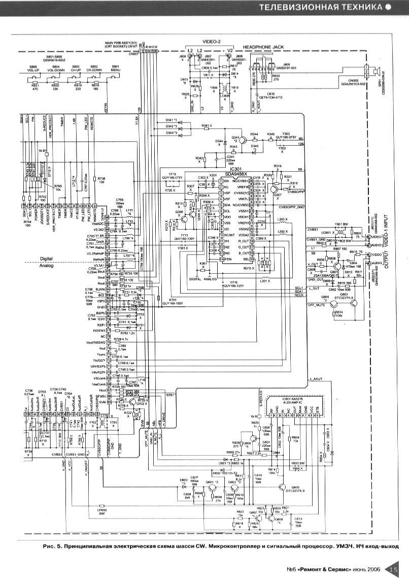 Схемы телевизоров альфа